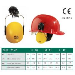 Antirumore con adattatore per casco da cantiere