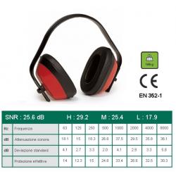 Cuffia antirumore Max 200 - SNR 27,6 dB
