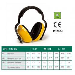 Cuffia antirumore Max 400 - SNR 27,5 dB