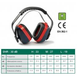 Cuffia antirumore Max 700 - SNR 30 dB
